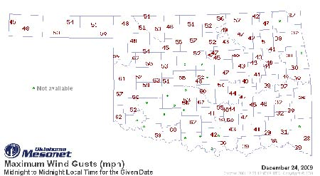 OK Mesonet peak gusts chart--a bad day for driving.